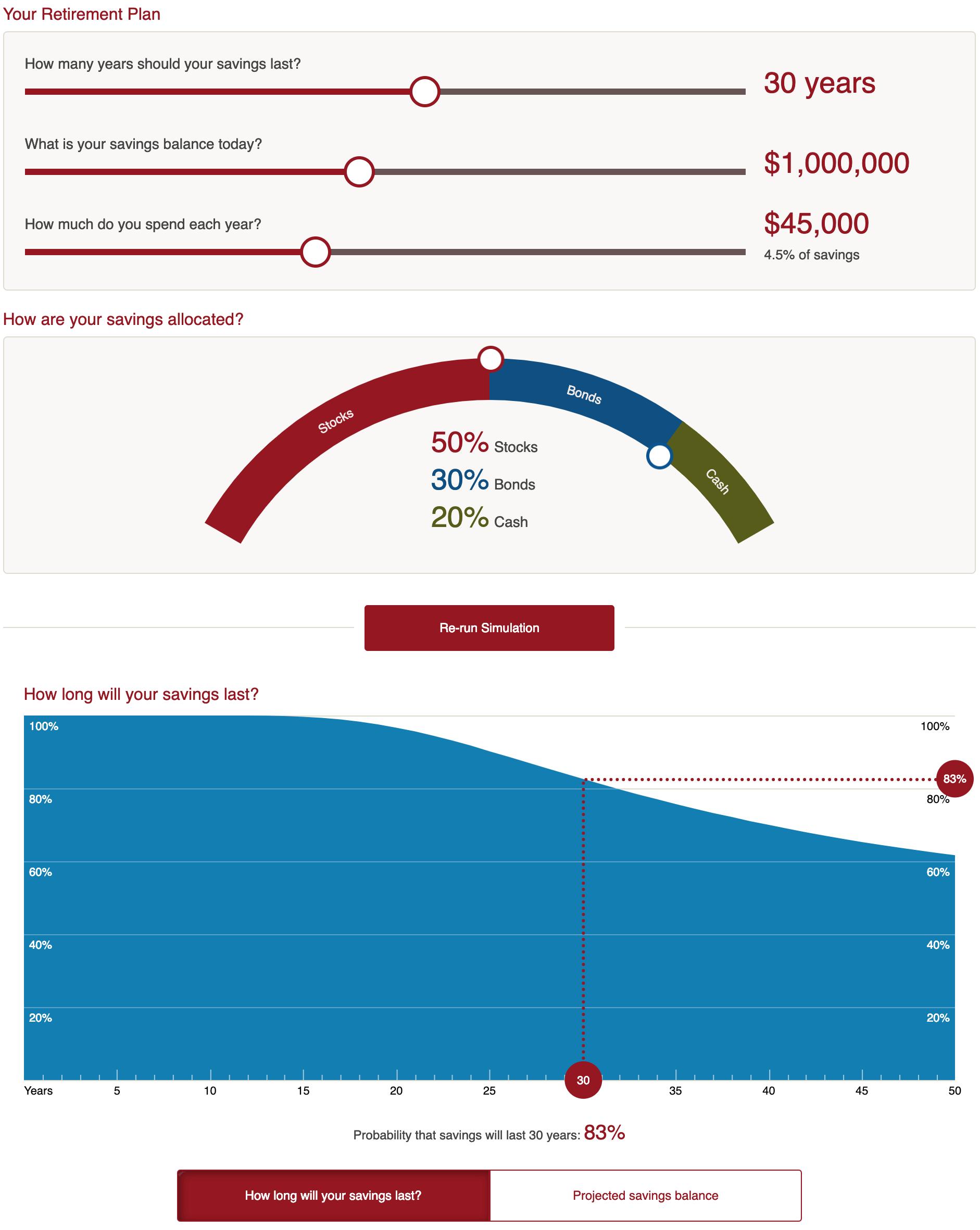 example of vanguard's nest egg retirement calculator