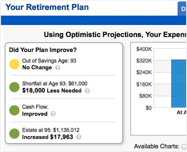 Pcfinancial retirement calculator philippines wiki
